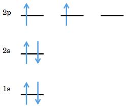 パウリ の 排他 原理 第一周期元素の電子配置:パウリの排他原理